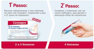 Canespro Kit Tratamento Infeções Fúngicas Unhas